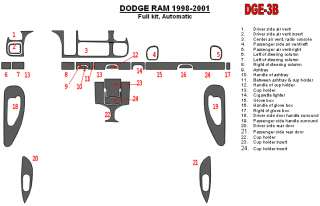 Dodge RAM 1500 Carbon Fiber Dash Kit Trim Parts